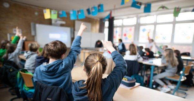 Bildungsmonitor 2019: Génial, quel État abschmiert