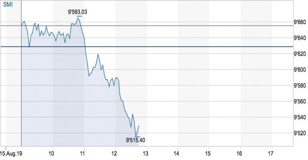Bourses: d'Après le Wall Street en Actions Suisses, rouge-foncé - Vue