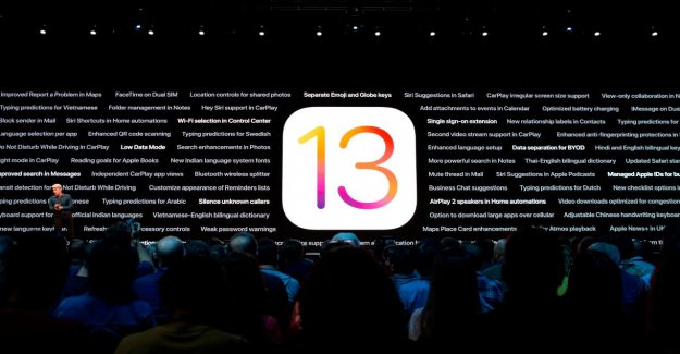 iOS 13 pour l'iPhone d'Apple: Ces Nouveautés à venir