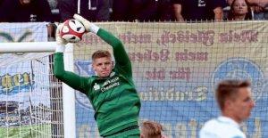 CFC: Forte Jakubov revient à la Porte de retour