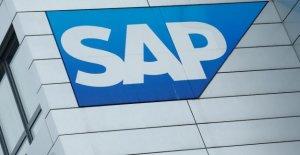 SAP-Action sur Record: Entreprises de Logiciels, définit de bons Chiffres