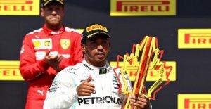 Lewis Hamilton a dominé Formule 1: les Courses une fois de plus excitant