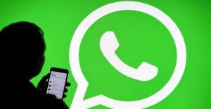 WhatsApp-Test: Comment connaissez-Vous...