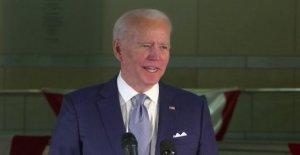 Fox News Électeur Analyse: Berne? Biden, la poussée continue.